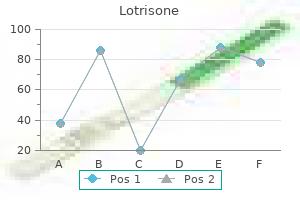lotrisone 10 mg with visa