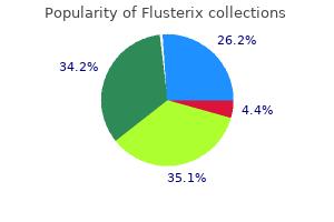 effective flusterix 10gm
