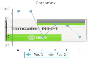 cheap corsamox 625mg mastercard