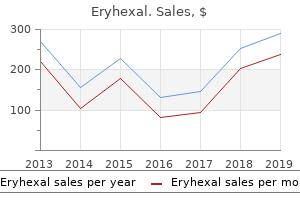 purchase eryhexal 250mg with mastercard