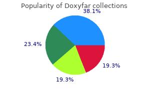 generic doxyfar 100 mg with mastercard