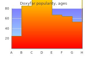 buy cheap doxyfar 200 mg online