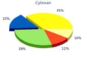 discount cytoxan 50 mg with amex