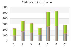 order cytoxan 50mg mastercard