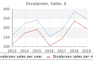 purchase divalproex 250 mg overnight delivery