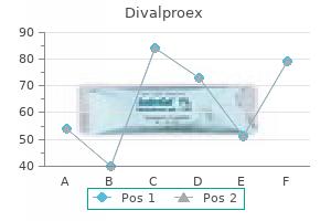 divalproex 500mg mastercard