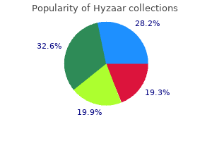 discount 12.5 mg hyzaar with amex
