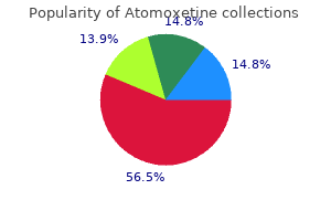 atomoxetine 10mg for sale