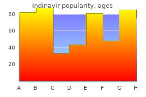 quality 400mg indinavir