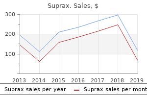 discount 200mg suprax with visa