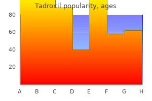 buy 250 mg tadroxil otc