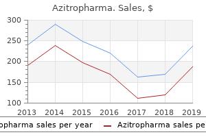 azitropharma 500 mg visa