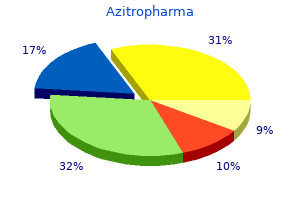 discount azitropharma 500mg without prescription