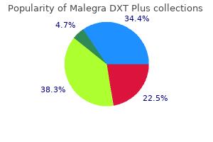 quality malegra dxt plus 160mg