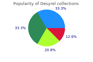 cheap desyrel 100mg fast delivery
