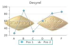 generic 100mg desyrel otc