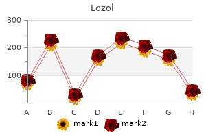 trusted 1.5mg lozol