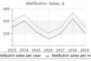 quality wellbutrin 300 mg