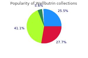 generic wellbutrin 300mg free shipping