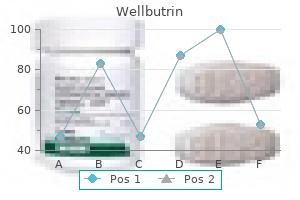 order wellbutrin 300mg with amex