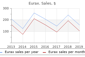 cheap 20gm eurax amex