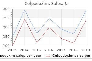 safe cefpodoxim 200 mg