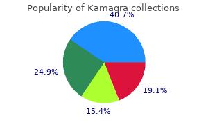 buy 50 mg kamagra overnight delivery