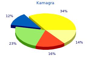 discount kamagra 100mg line