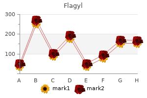 cheap flagyl 500 mg on-line