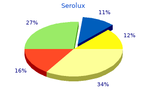 buy serolux 50mg fast delivery