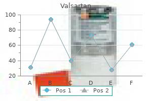 valsartan 80mg without a prescription