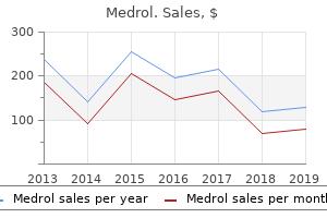 purchase medrol 16mg visa