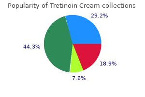 order tretinoin cream 0.05% mastercard