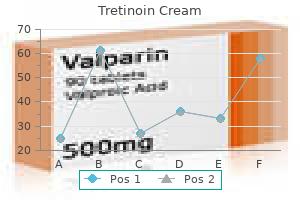 generic 0.05% tretinoin cream with amex
