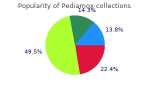 order pediamox 625mg with mastercard