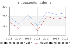 purchase fluvoxamine 100 mg with visa