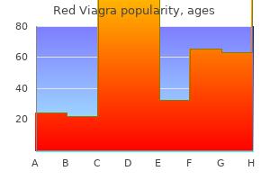 buy red viagra 200 mg amex
