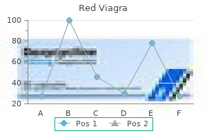 discount 200mg red viagra overnight delivery