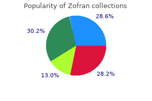 effective 4mg zofran
