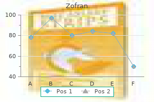 order zofran 4mg otc