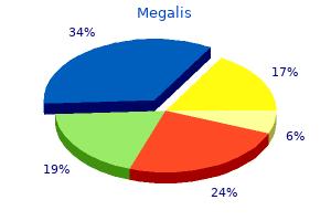cheap megalis 20mg free shipping