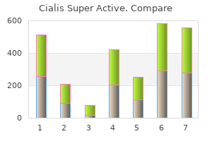 discount cialis super active 20mg with visa