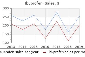 buy ibuprofen 400 mg visa