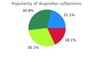 safe ibuprofen 400 mg