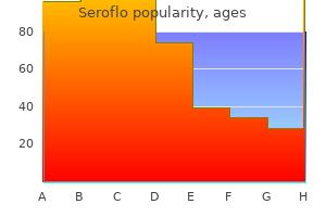 generic seroflo 250mcg amex