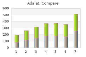 purchase adalat 20mg on line