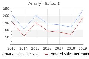 generic amaryl 1 mg with mastercard