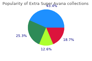 purchase extra super avana 260mg with visa