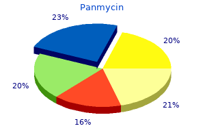 order 250 mg panmycin amex