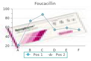 buy discount foucacillin 250 mg on-line